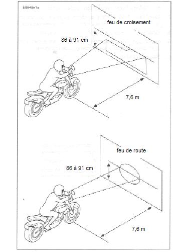 coloriage imprimer v hicules moto buell num ro 310567. Black Bedroom Furniture Sets. Home Design Ideas