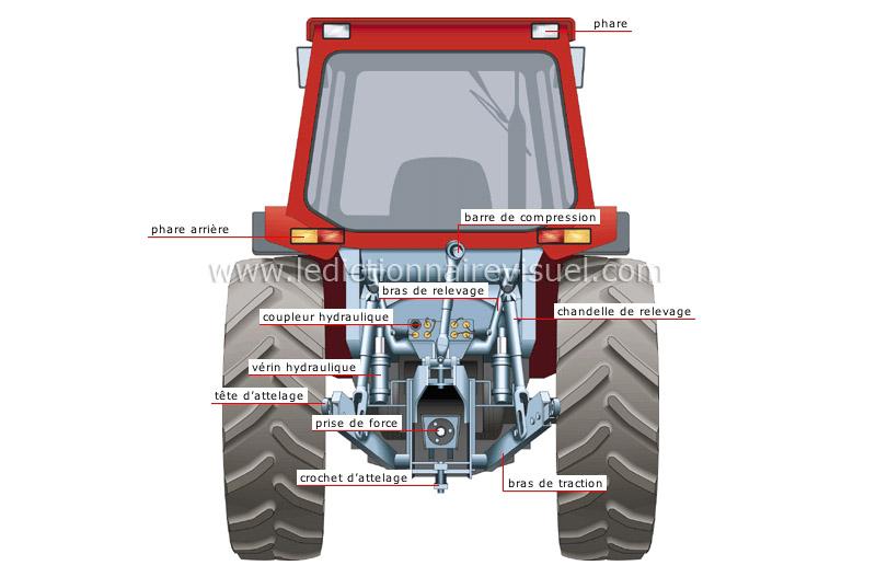 Dessins en couleurs imprimer tracteur num ro 20919 - Dessin d un tracteur ...