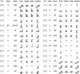 Imprimer le coloriage : Alphabet, numéro 760385