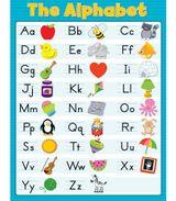 Imprimer le dessin en couleurs : Alphabet, numéro a56c8140