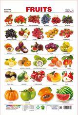 Imprimer le dessin en couleurs : Fruits, numéro c971bb0d