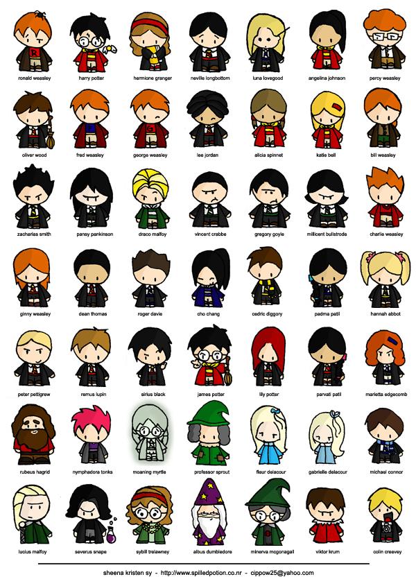 Dessins En Couleurs A Imprimer Harry Potter Numero 69711
