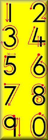 Imprimer le dessin en couleurs : Chiffre quatre, numéro 11516
