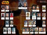 Imprimer le dessin en couleurs : Star Wars, numéro 69498